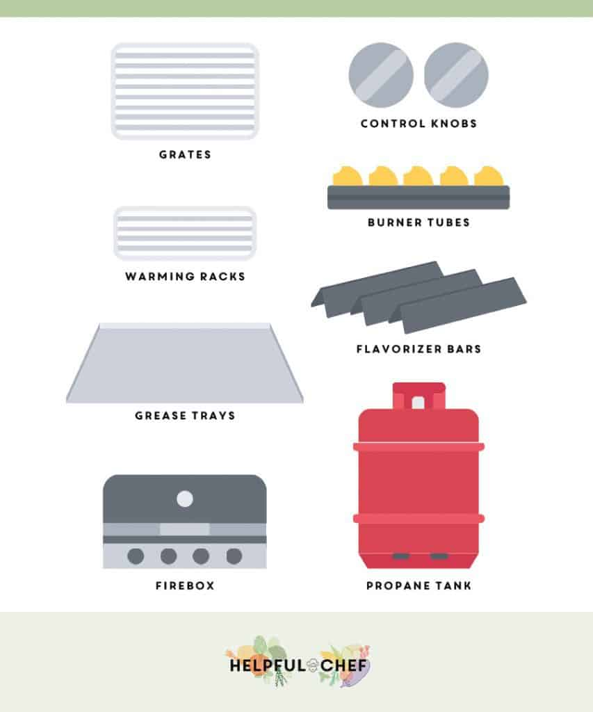 All the removable and cleaning parts of a gas grill