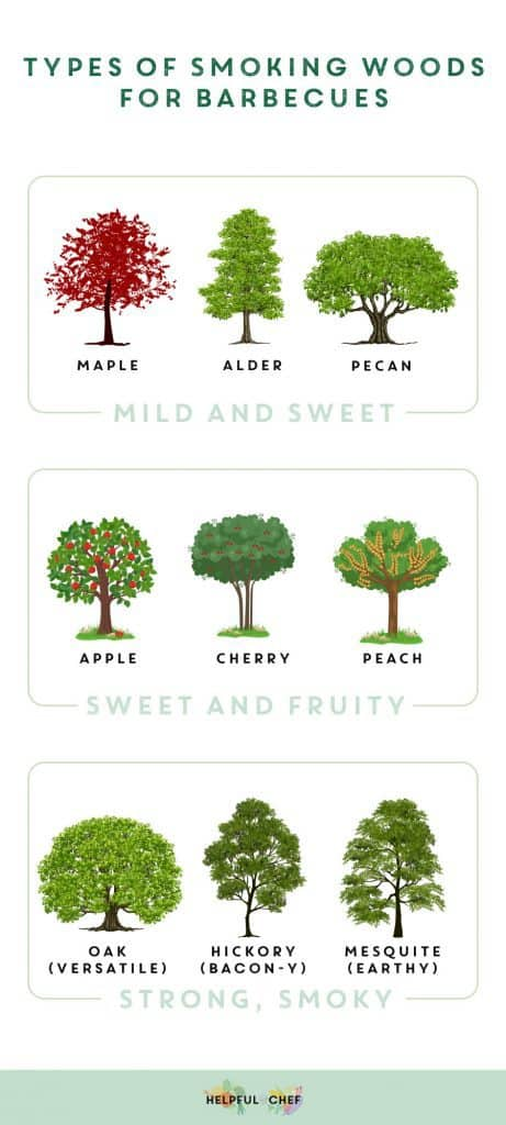 9 different woods to use when barbecuing