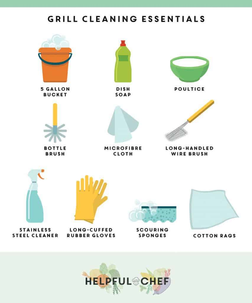 What you need to clean a barbecue